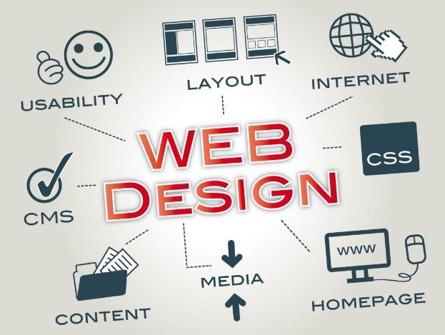 Izdelava spletnih trgovin zajema veliko procesov